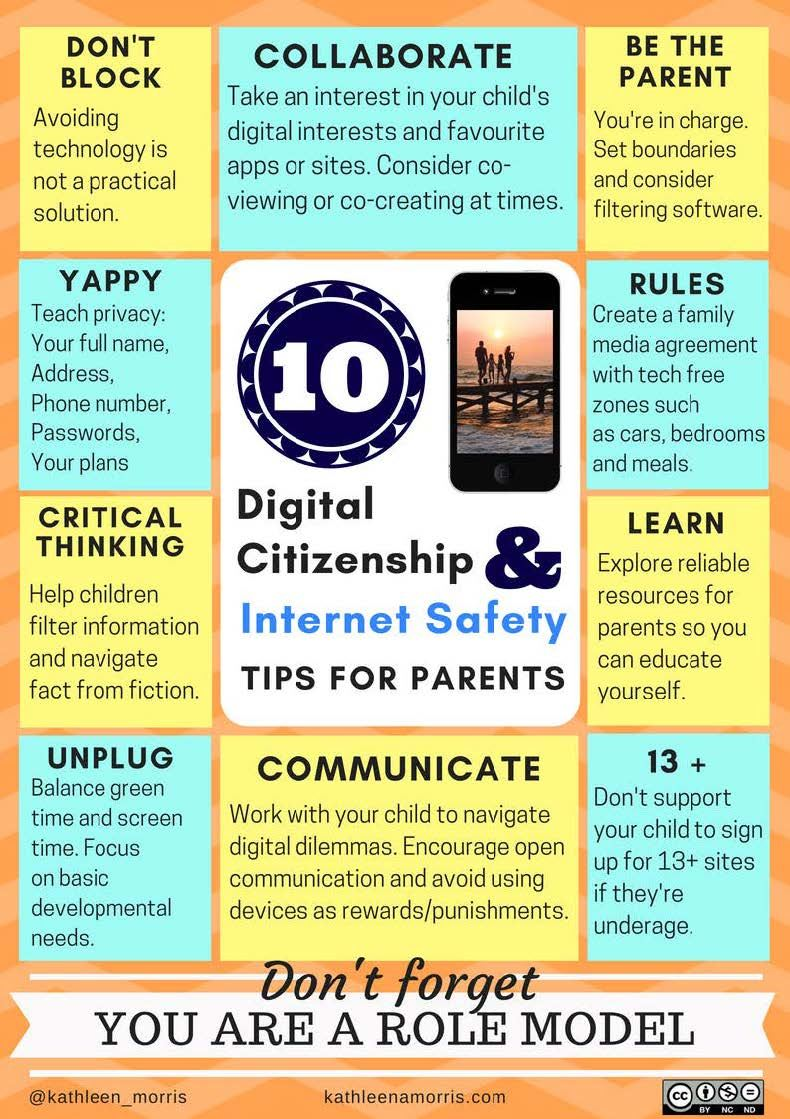 10 Digital Citizenship and Internet Safety Tips for Parents